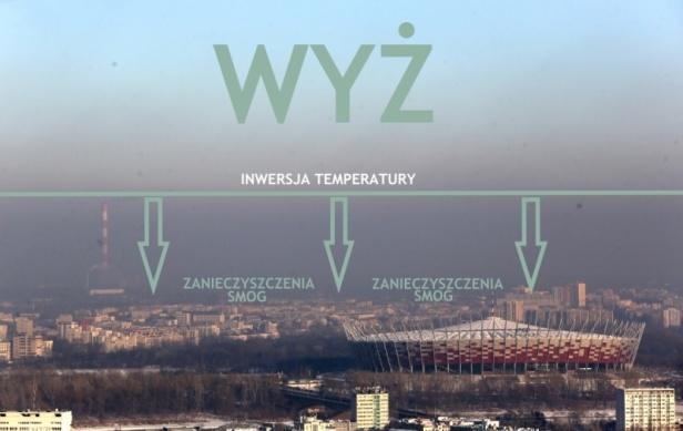 smog-in-warschau